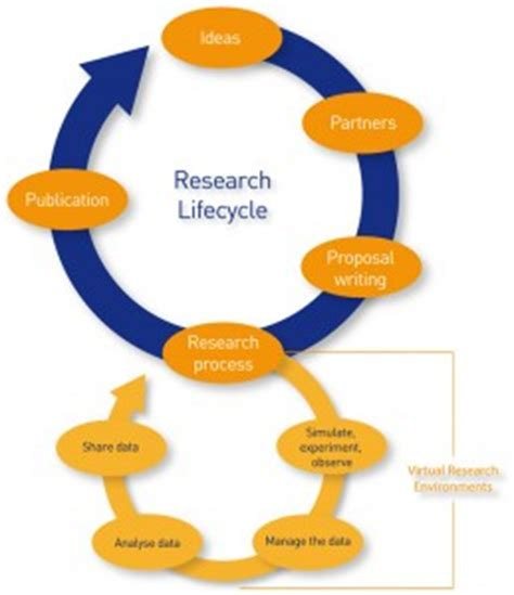 Ten Best Topic Ideas For A Research Paper On Education